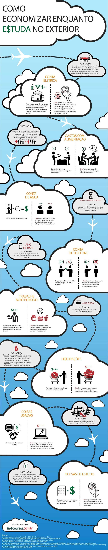 Economizar enquanto estuda no exterior [Infographics]