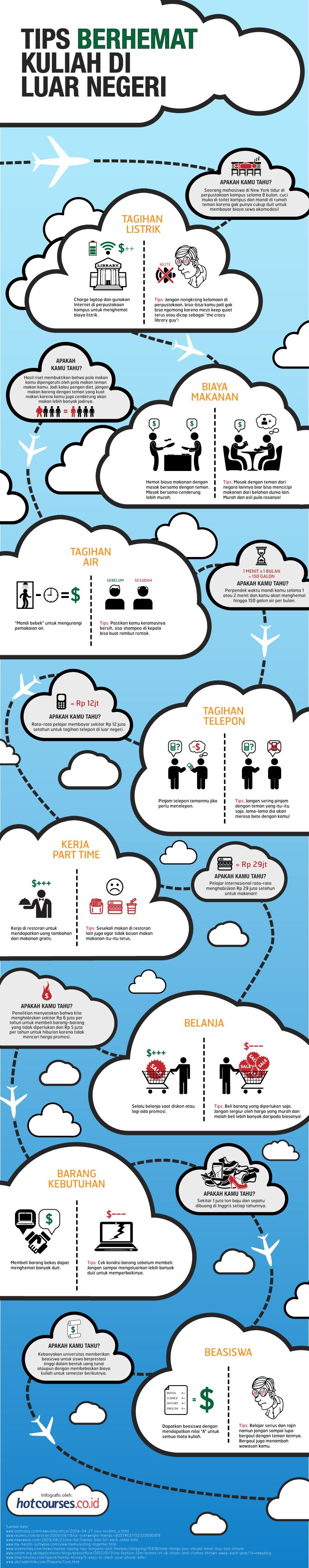 tips berhemat kuliah di luar negeri [Infografis]